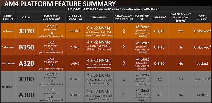 AMD Ryzen 7 1700 Review   RelaxedTech