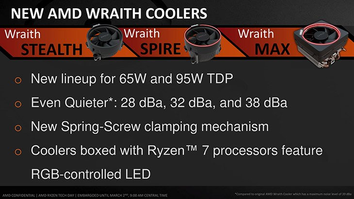 AMD Wraith Max and Wraith Spire Coolers Review | RelaxedTech