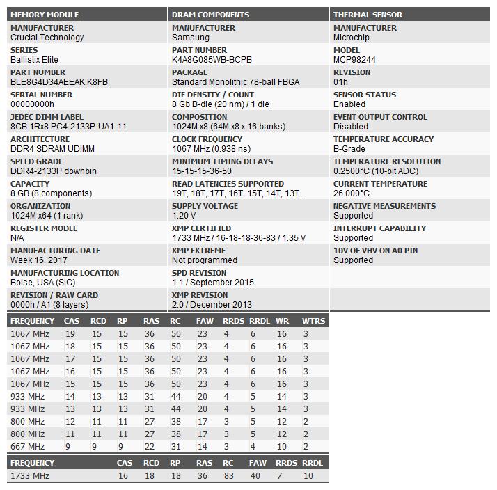 Ballistix Elite DDR4 3466 MHz 16GB Kit Review | RelaxedTech
